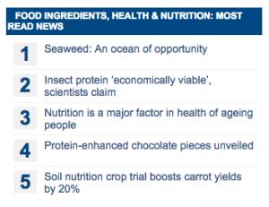 Seaweed Food Ingredient - Most read article