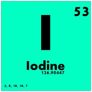 source of iodine